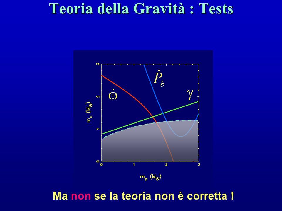 Teoria della Gravità : Tests