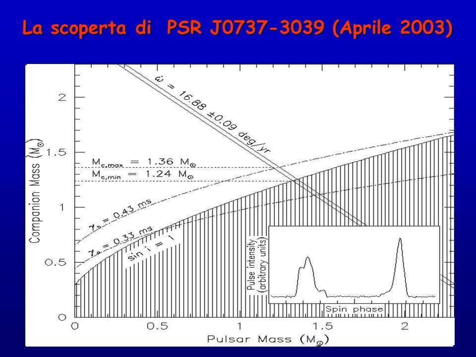 La scoperta di PSR J0737-3039 (Aprile 2003)