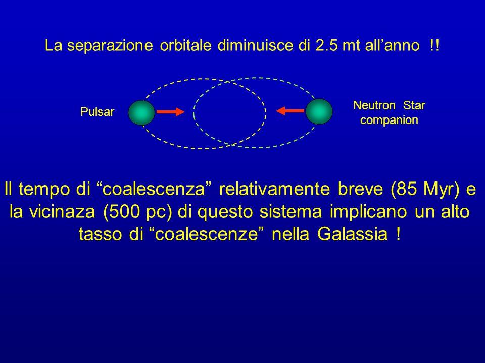 La separazione orbitale diminuisce di 2.5 mt all'anno !!