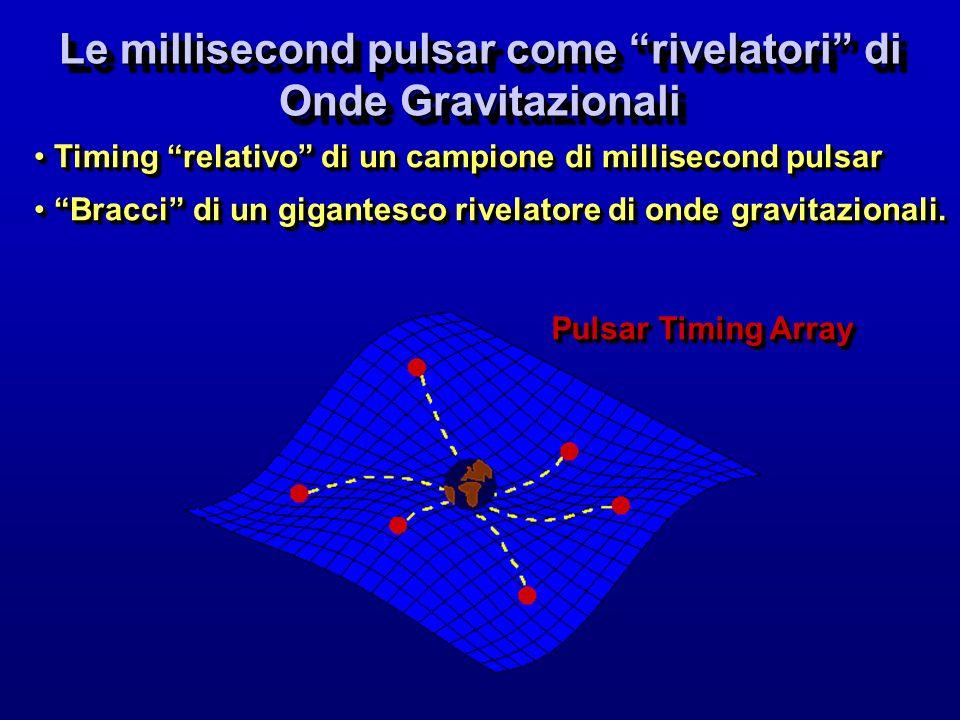 Le millisecond pulsar come rivelatori di Onde Gravitazionali