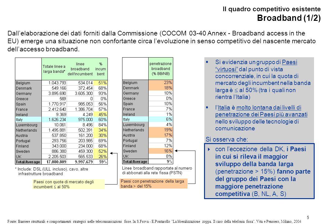 situazione competitiva italiana molto peggiore