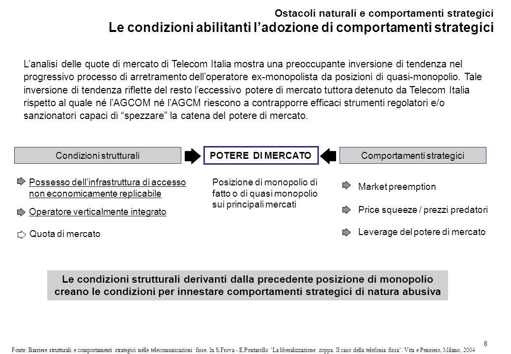 La schema strategico-comportamentale di Telecom Italia Regolarità nei comportamenti