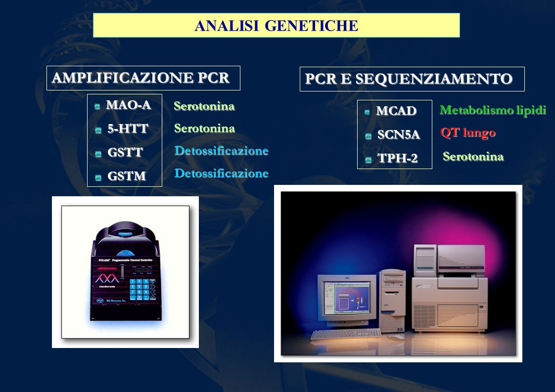 ANALISI GENETICHE AMPLIFICAZIONE PCR PCR E SEQUENZIAMENTO Serotonina