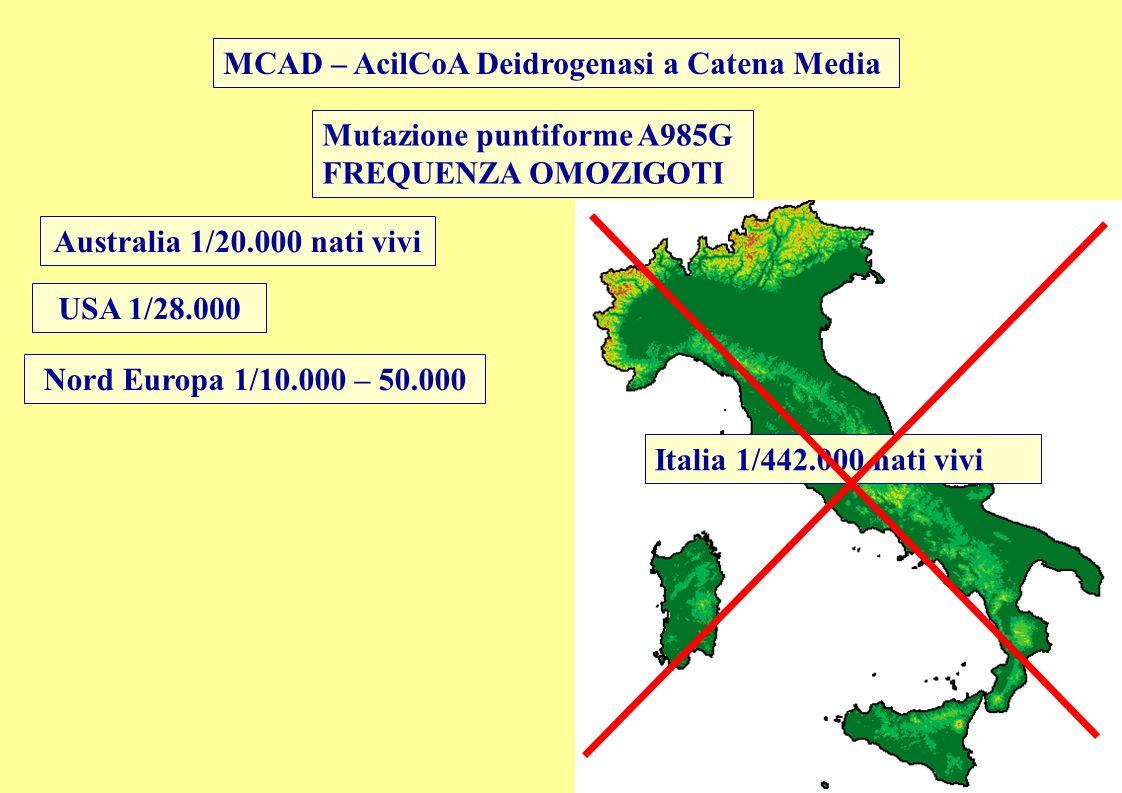 MCAD – AcilCoA Deidrogenasi a Catena Media