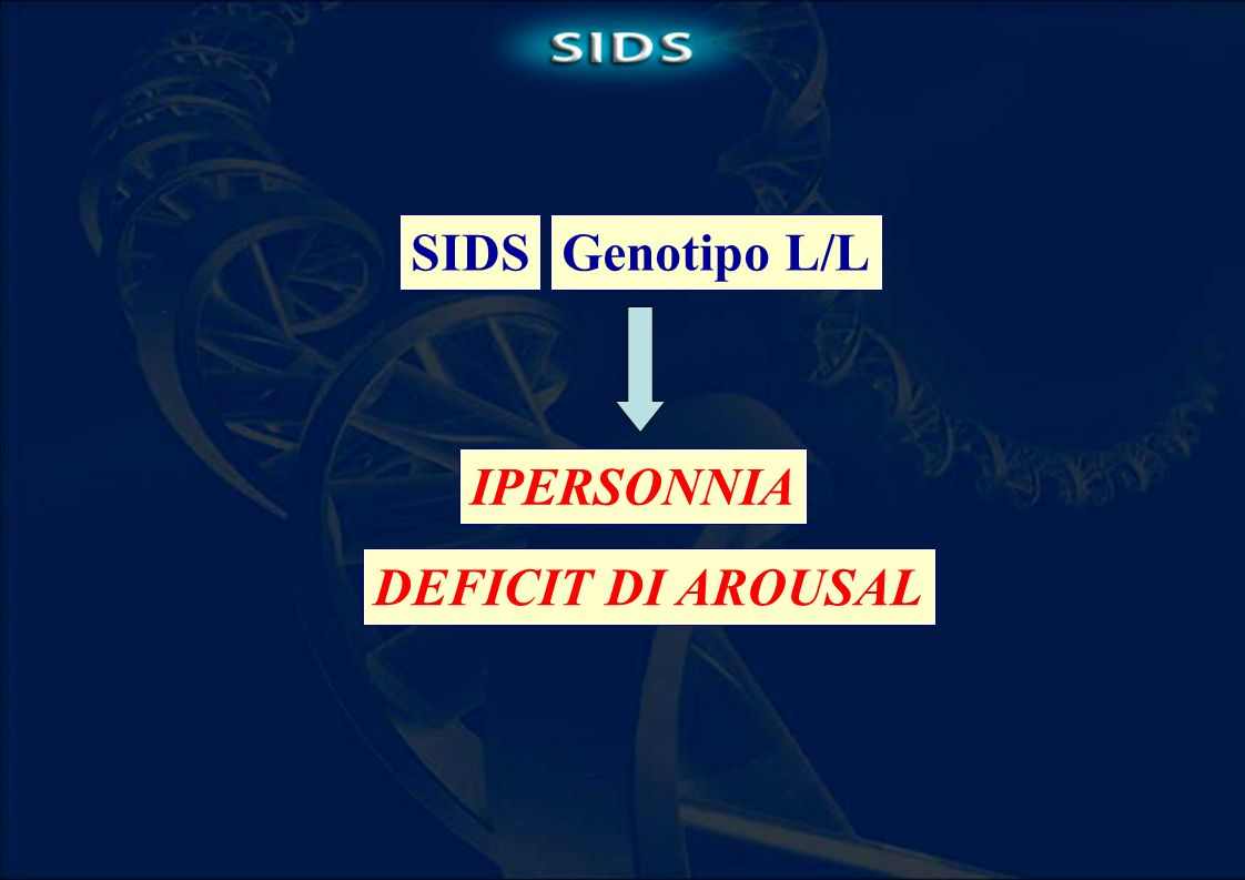 SIDS Genotipo L/L IPERSONNIA DEFICIT DI AROUSAL