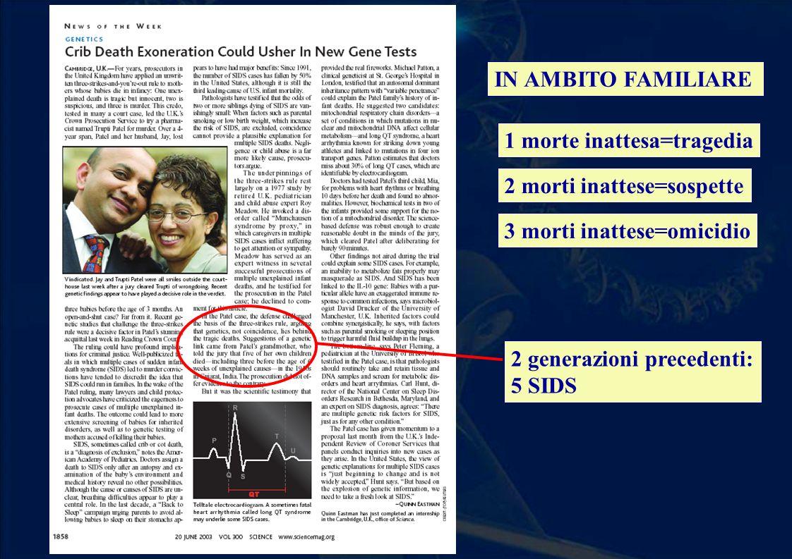 IN AMBITO FAMILIARE 1 morte inattesa=tragedia. 2 morti inattese=sospette. 3 morti inattese=omicidio.