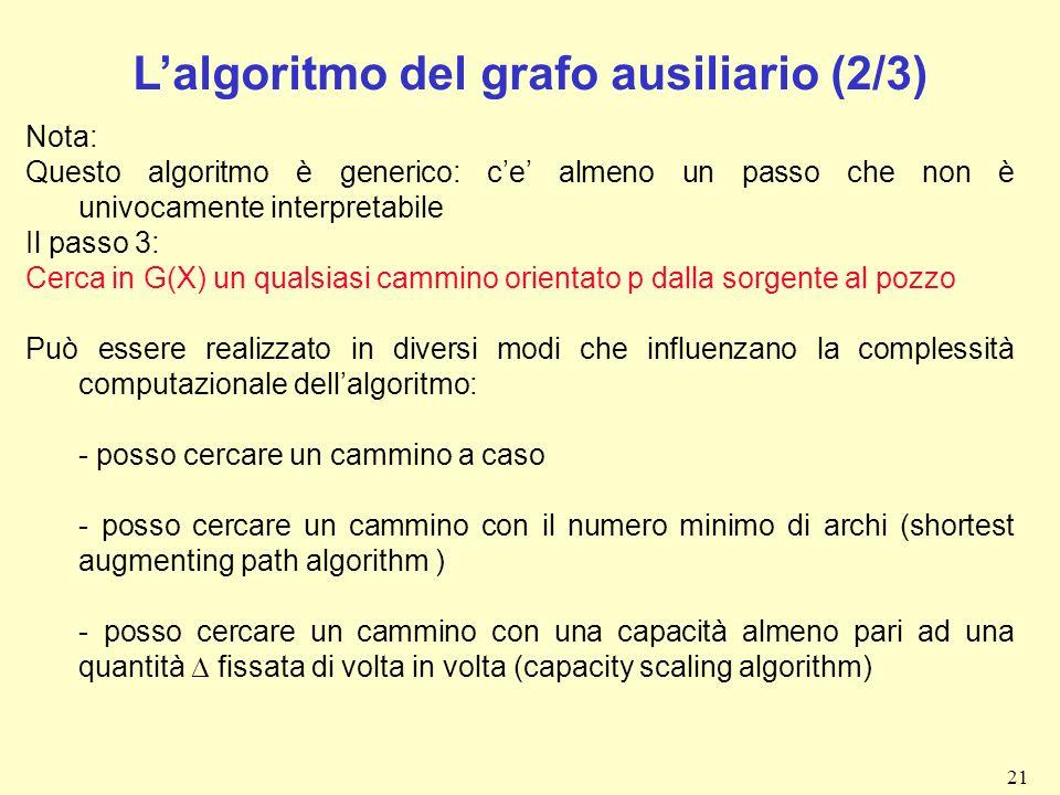 L'algoritmo del grafo ausiliario (2/3)