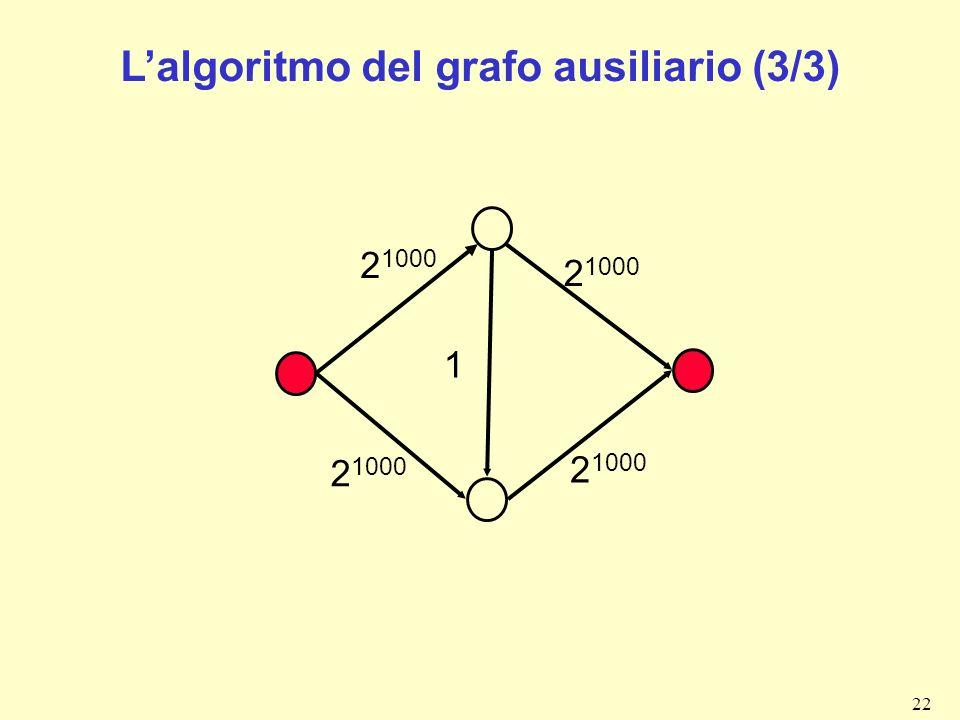 L'algoritmo del grafo ausiliario (3/3)