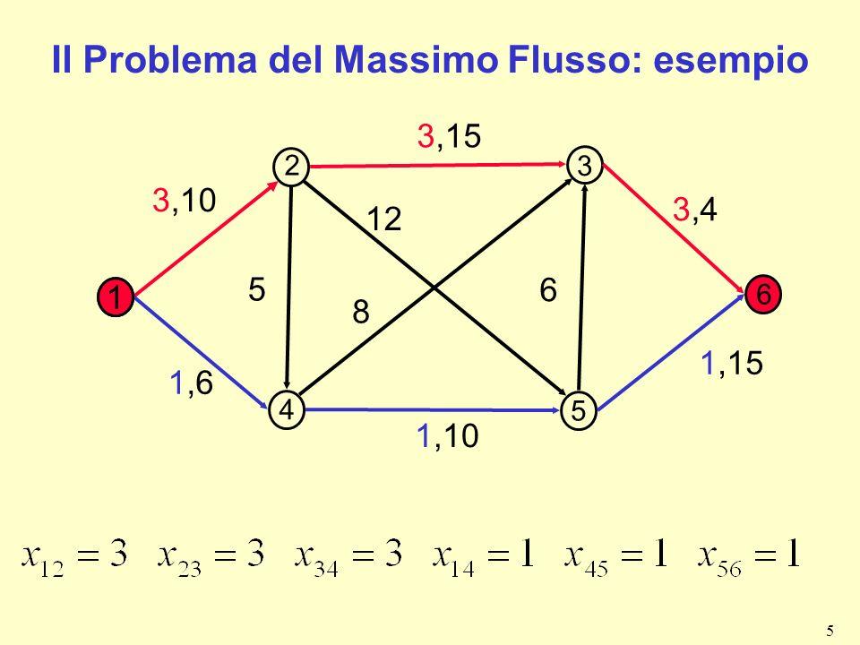 Il Problema del Massimo Flusso: esempio