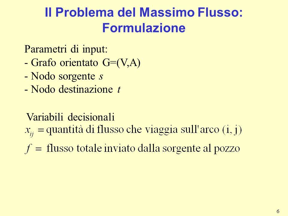 Il Problema del Massimo Flusso: