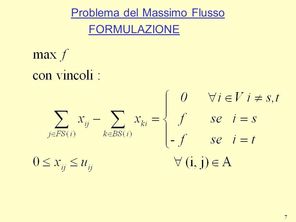 Problema del Massimo Flusso