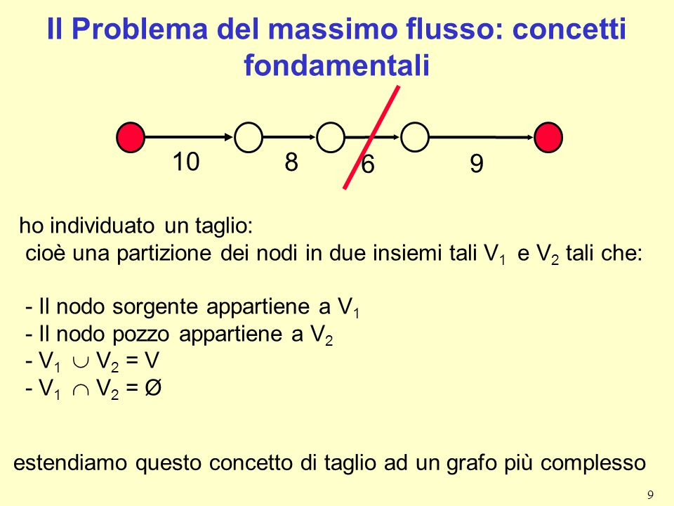 Il Problema del massimo flusso: concetti fondamentali