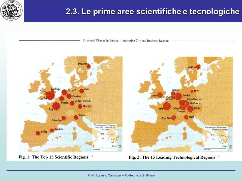 2.3. Le prime aree scientifiche e tecnologiche