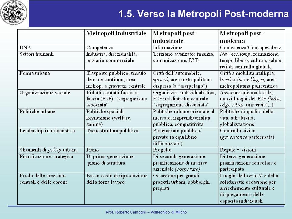 1.5. Verso la Metropoli Post-moderna