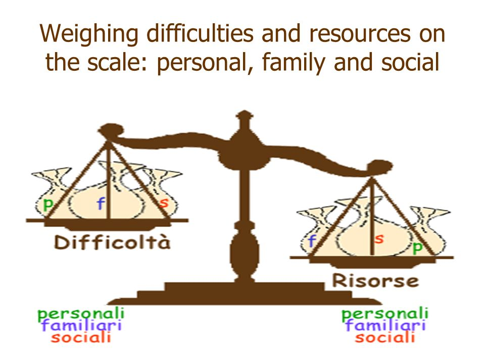 Weighing difficulties and resources on the scale: personal, family and social
