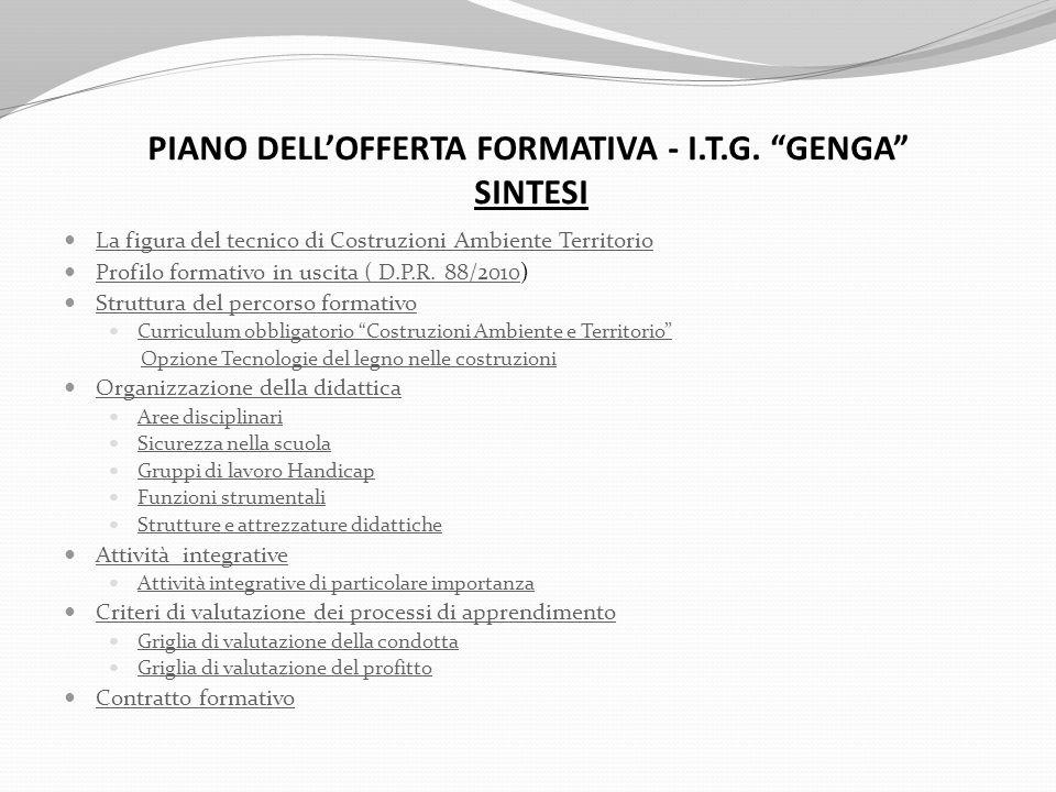 PIANO DELL'OFFERTA FORMATIVA - I.T.G. GENGA SINTESI