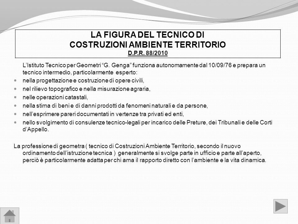 LA FIGURA DEL TECNICO DI COSTRUZIONI AMBIENTE TERRITORIO