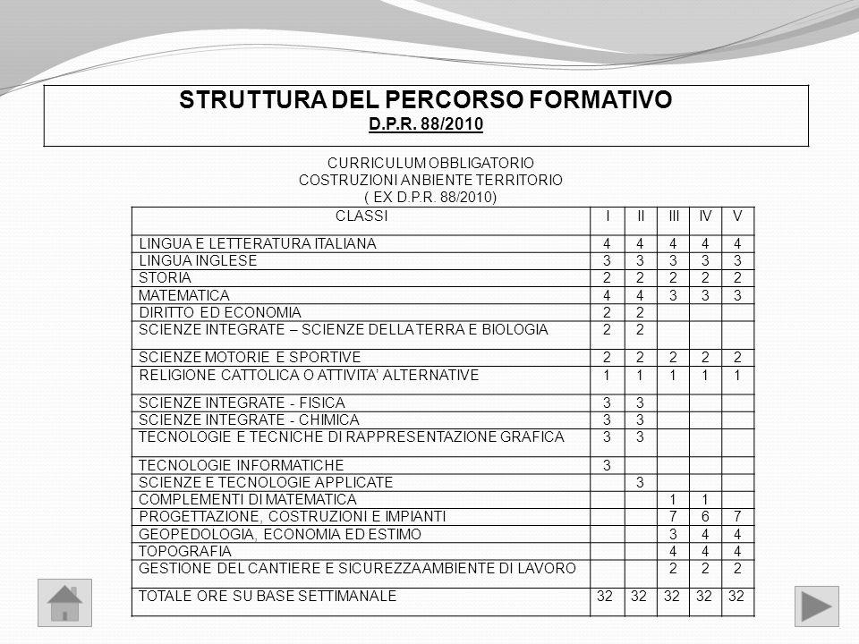STRUTTURA DEL PERCORSO FORMATIVO