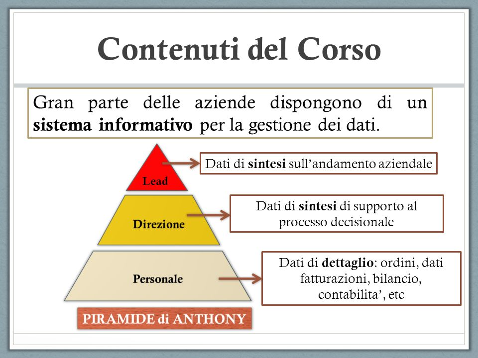 Dati di sintesi di supporto al processo decisionale