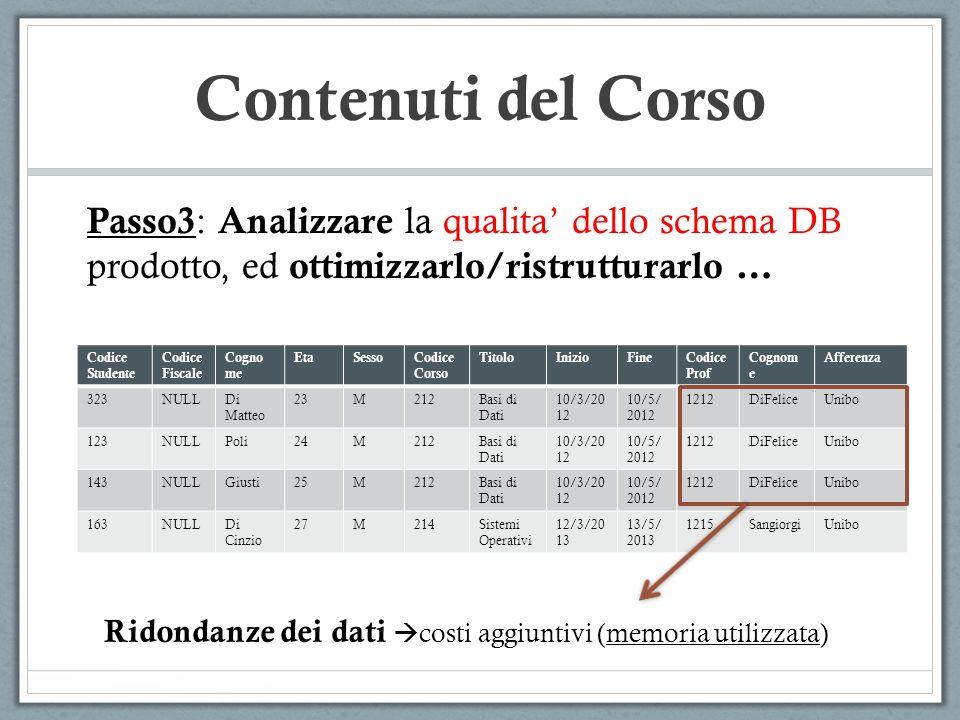 Contenuti del Corso Passo3: Analizzare la qualita' dello schema DB prodotto, ed ottimizzarlo/ristrutturarlo …