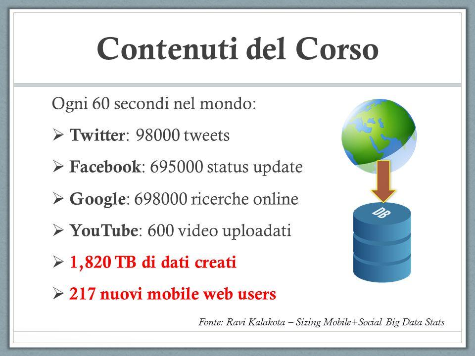 Contenuti del Corso Ogni 60 secondi nel mondo: Twitter: 98000 tweets