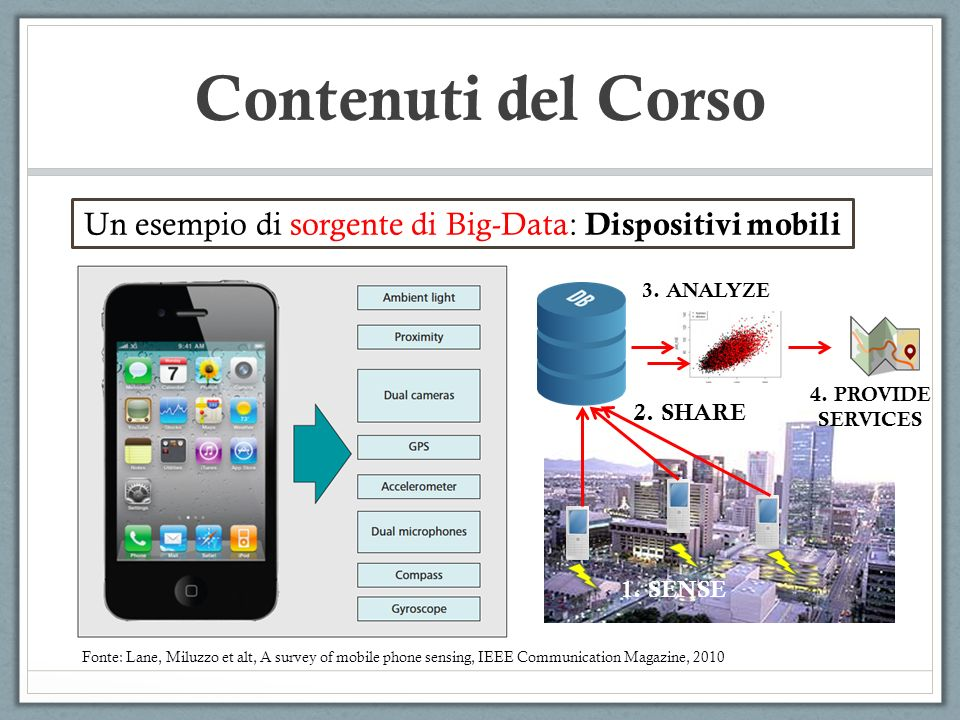 Un esempio di sorgente di Big-Data: Dispositivi mobili