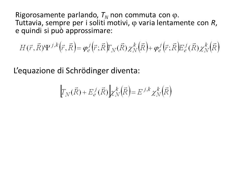 L'equazione di Schrödinger diventa:
