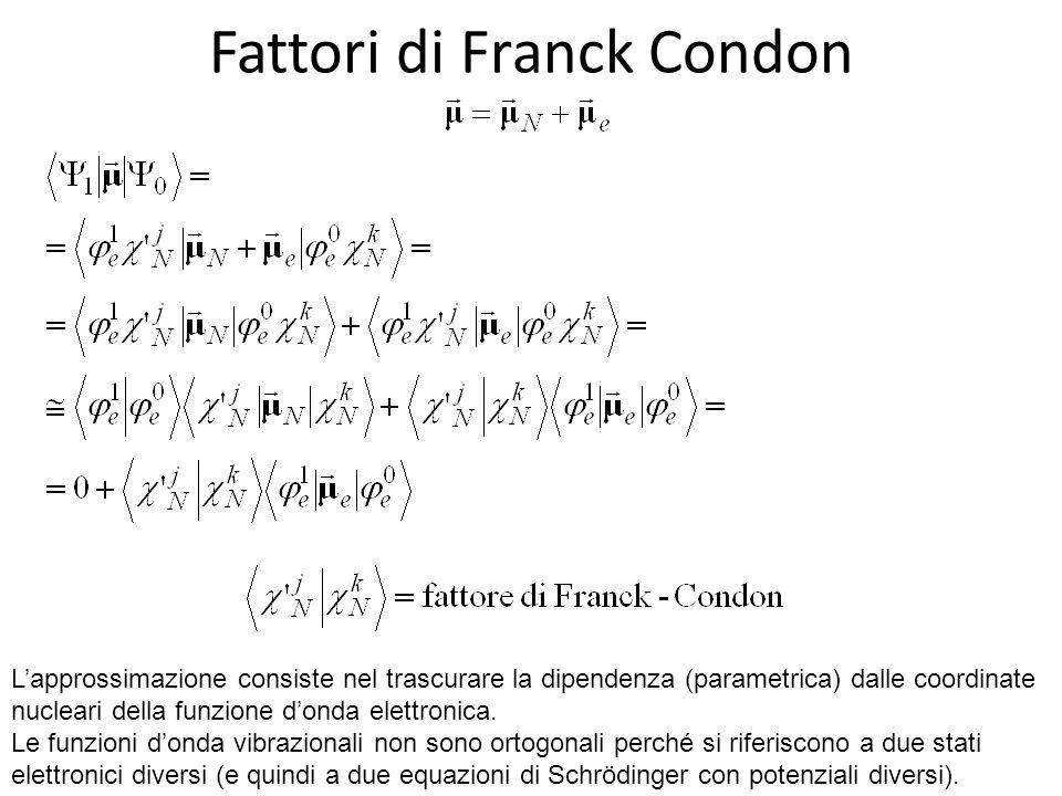Fattori di Franck Condon