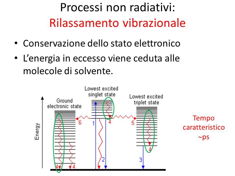 Processi non radiativi: Rilassamento vibrazionale