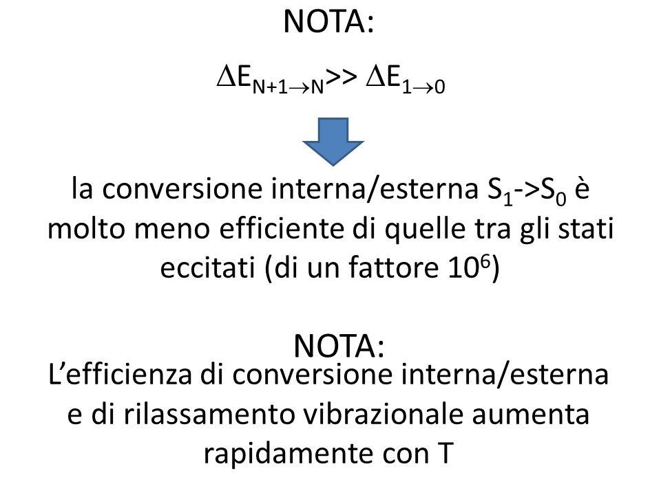 NOTA: NOTA: DEN+1N>> DE10