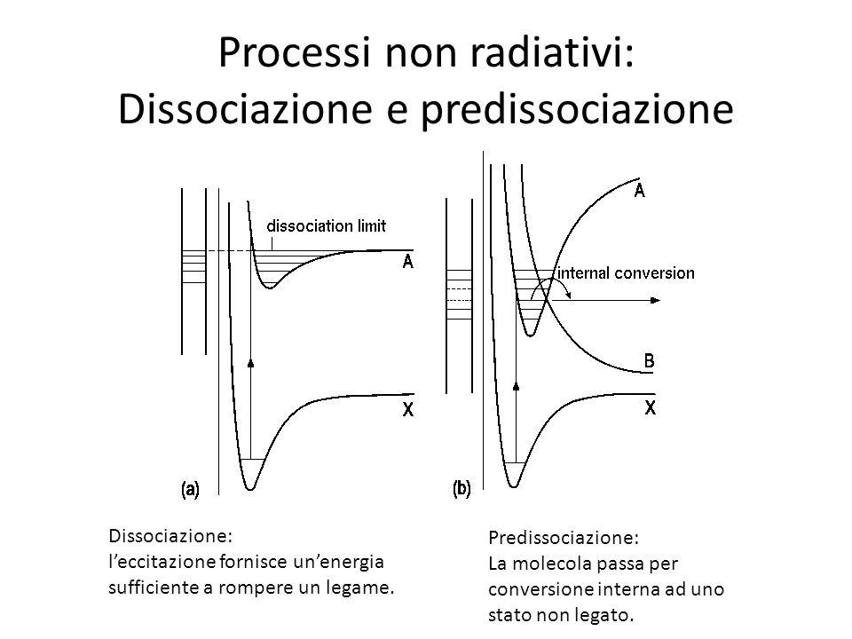Processi non radiativi: Dissociazione e predissociazione