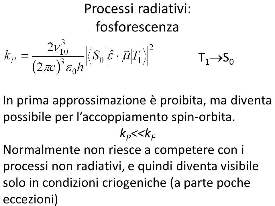 Processi radiativi: fosforescenza