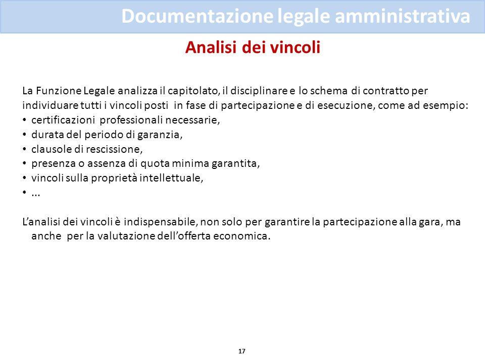 Documentazione legale amministrativa