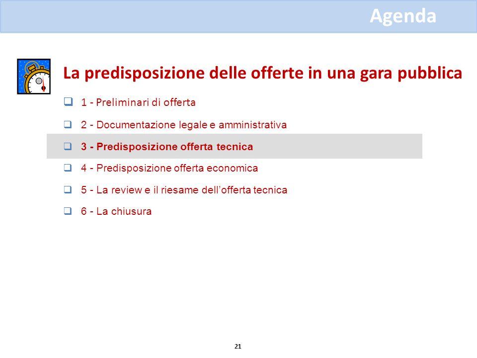 Agenda La predisposizione delle offerte in una gara pubblica