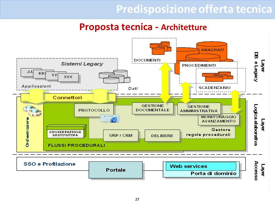 Proposta tecnica - Architetture