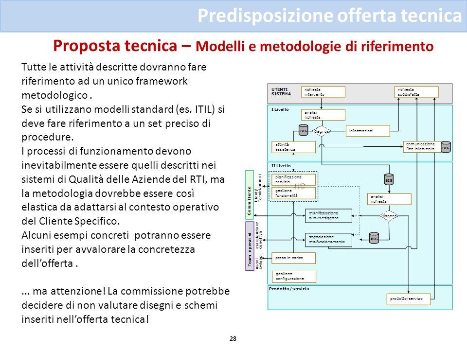 Proposta tecnica – Modelli e metodologie di riferimento