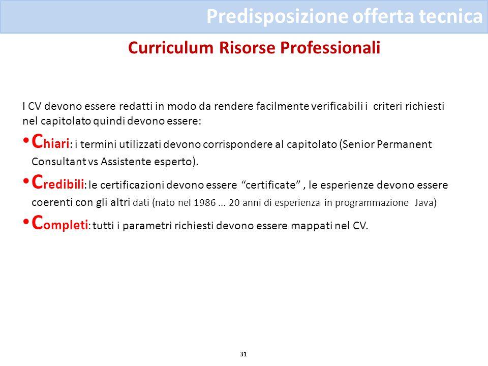 Curriculum Risorse Professionali