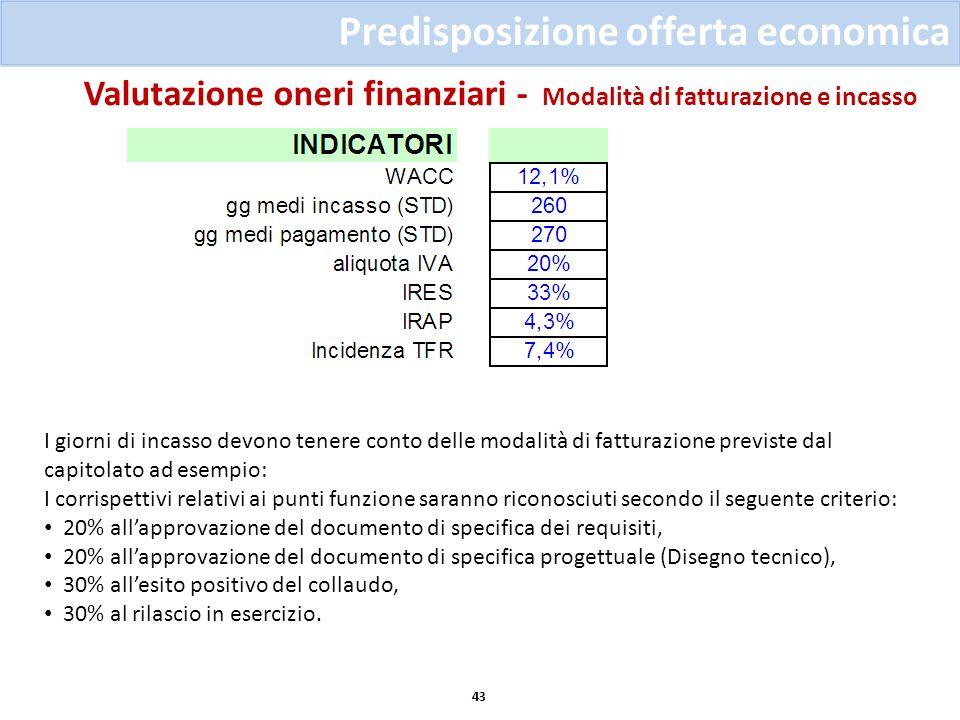 Valutazione oneri finanziari - Modalità di fatturazione e incasso
