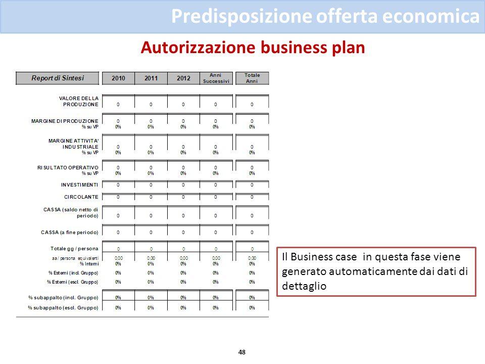 Autorizzazione business plan