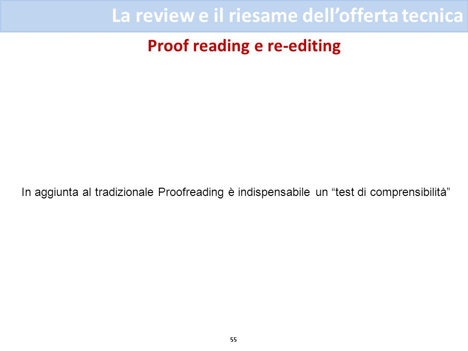 Proof reading e re-editing