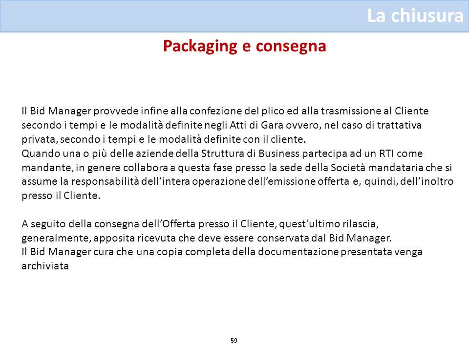 La chiusura Packaging e consegna