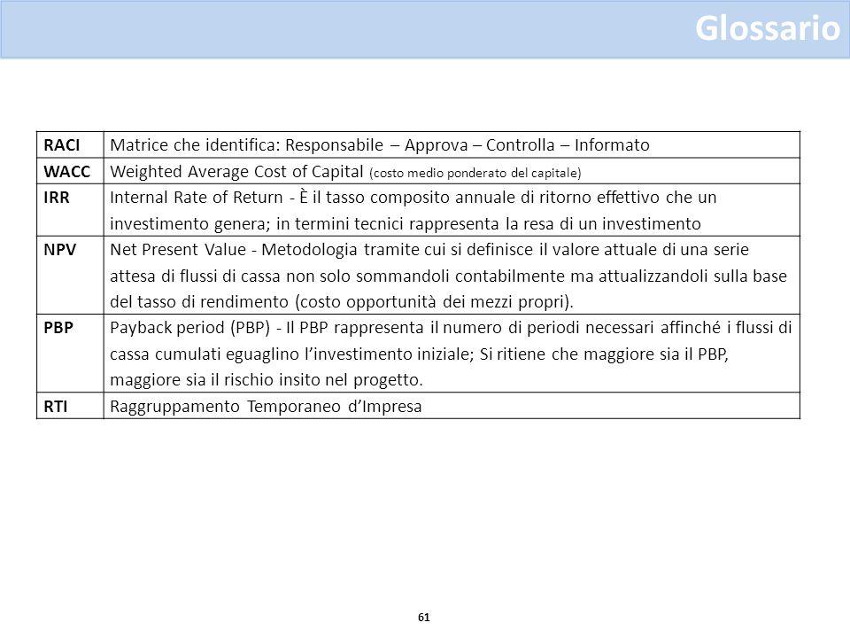 Glossario RACI. Matrice che identifica: Responsabile – Approva – Controlla – Informato. WACC.