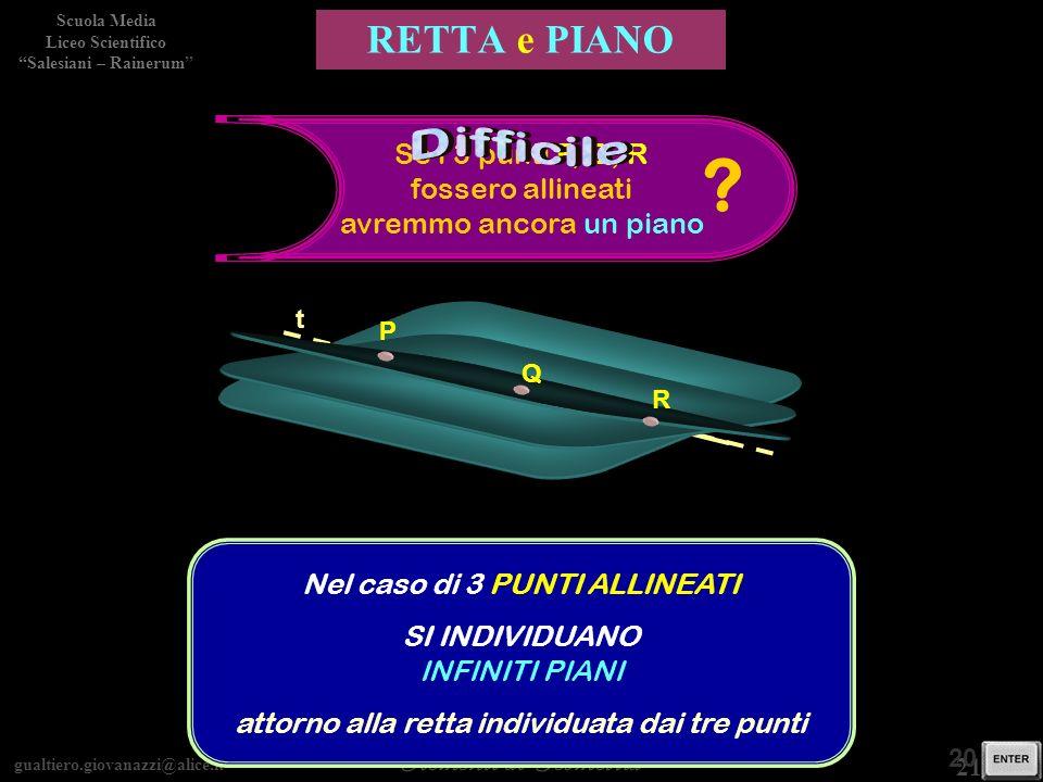 Difficile RETTA e PIANO Se i 3 punti P, Q, R fossero allineati