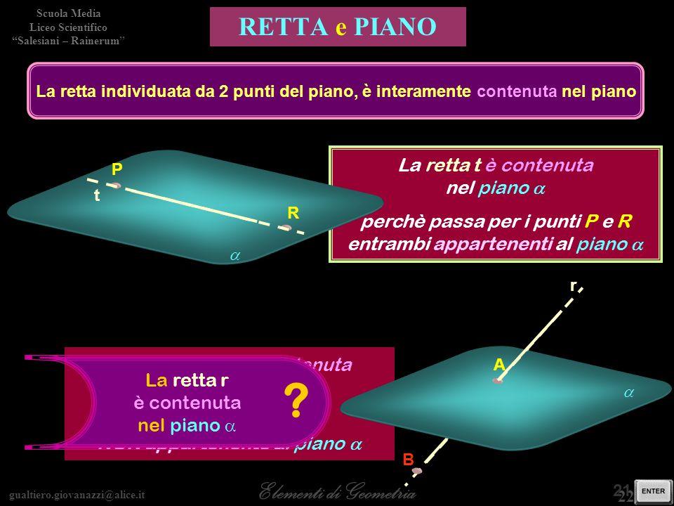 RETTA e PIANO La retta t è contenuta nel piano 