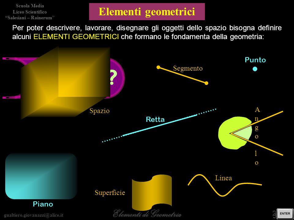 Elementi geometrici Secondo voi quali possono essere