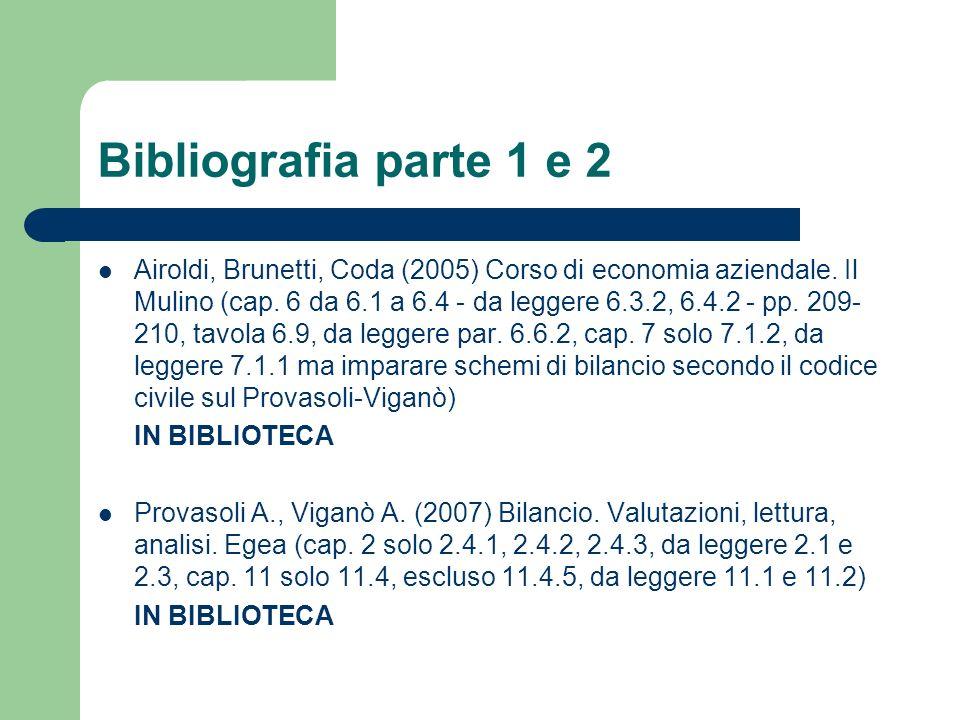 Bibliografia parte 1 e 2