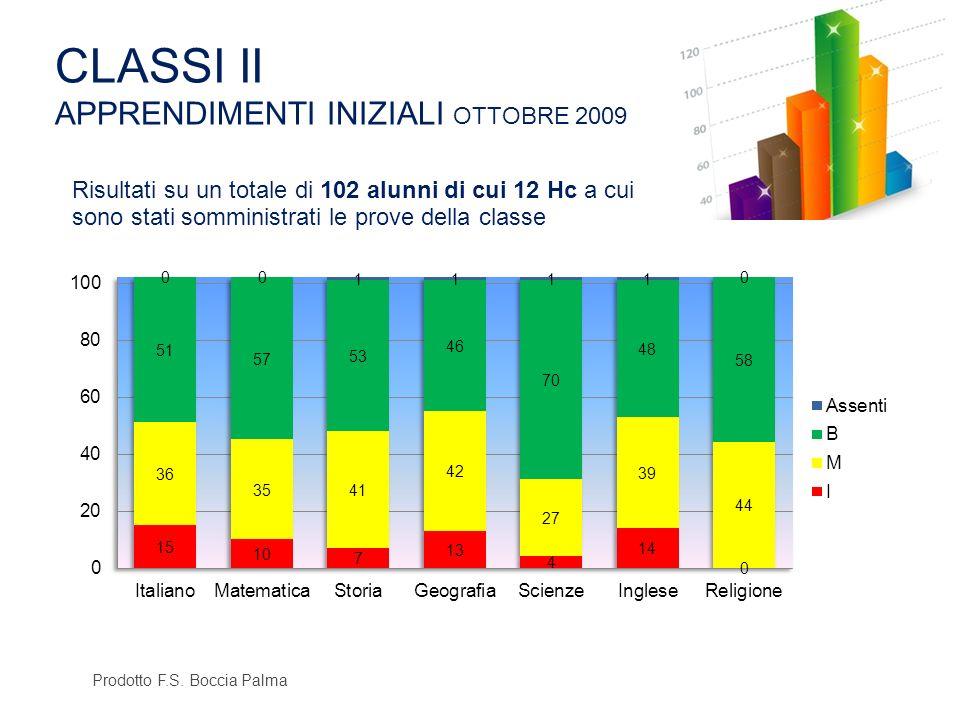 CLASSI II APPRENDIMENTI INIZIALI OTTOBRE 2009
