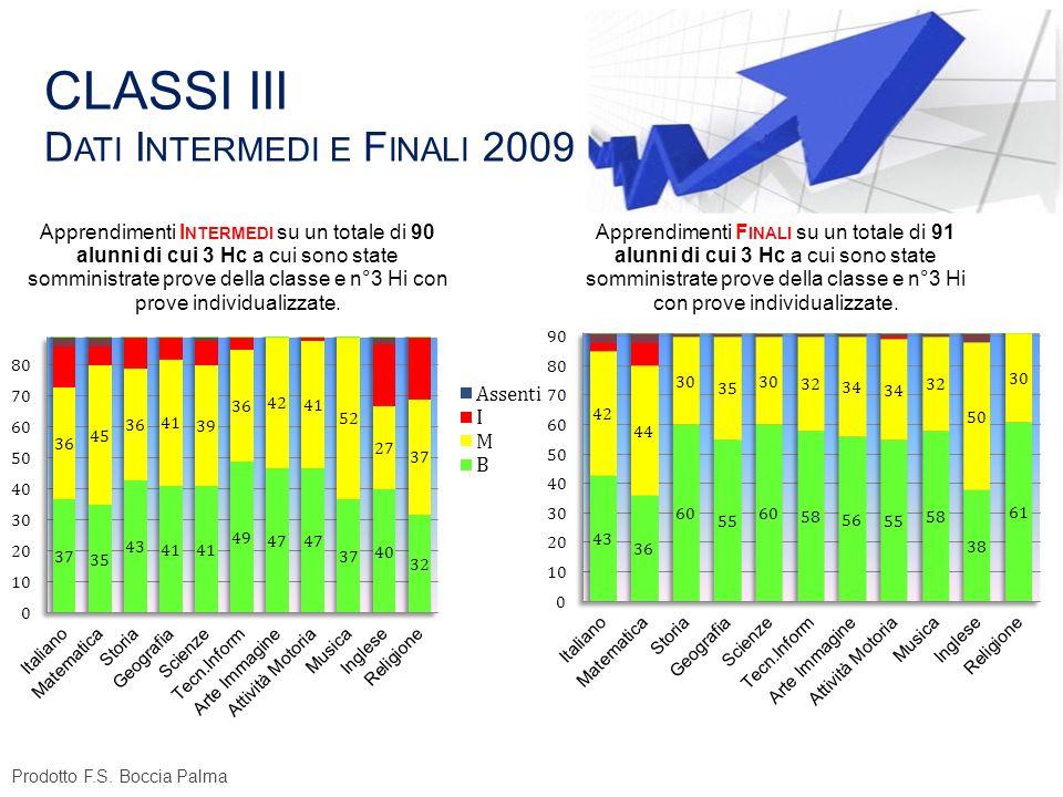 CLASSI III Dati Intermedi e Finali 2009