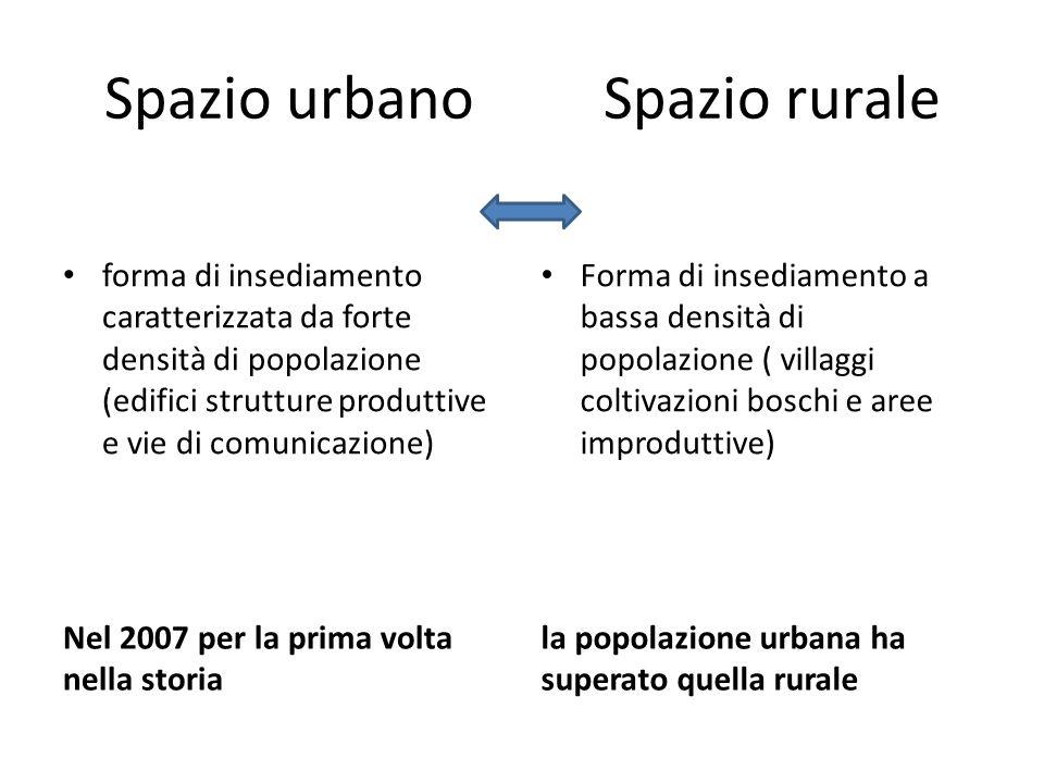 Spazio urbano Spazio rurale