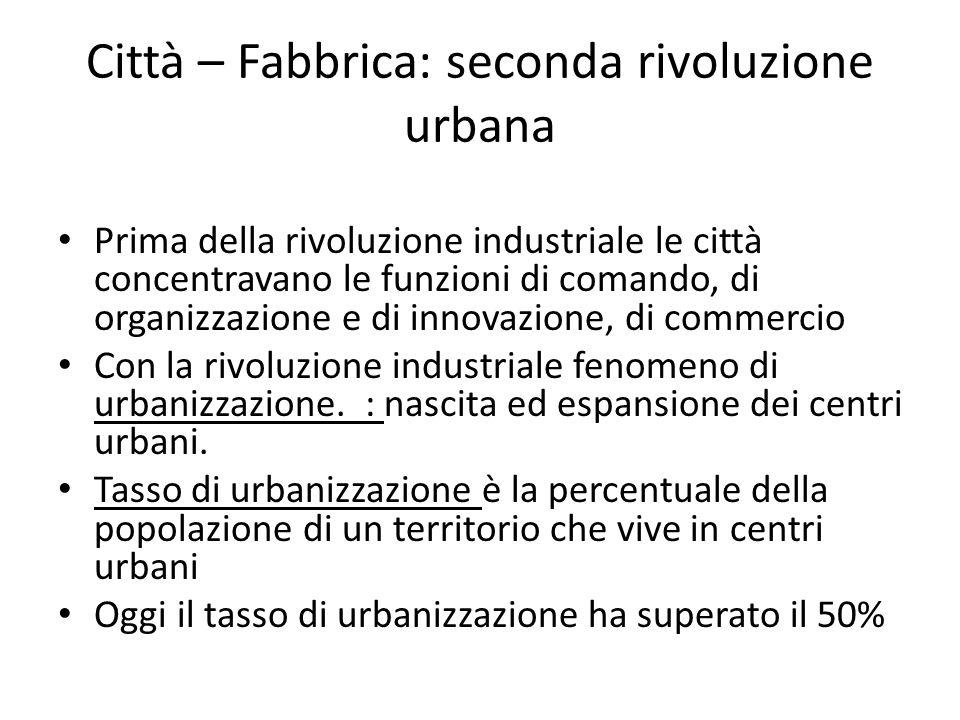 Città – Fabbrica: seconda rivoluzione urbana